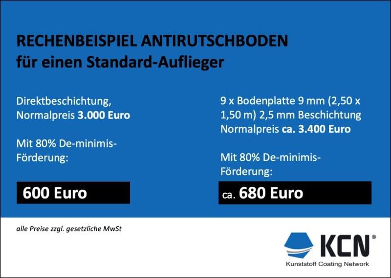 Rechenbeispiel Antirutschboden für einen Standard-Auflieger. Mit 80% De-minimis-Förderung kostet er statt 3.000 € netto nur noch 600.